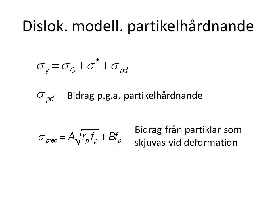 Dislok. modell. partikelhårdnande Bidrag p.g.a. partikelhårdnande Bidrag från partiklar som skjuvas vid deformation