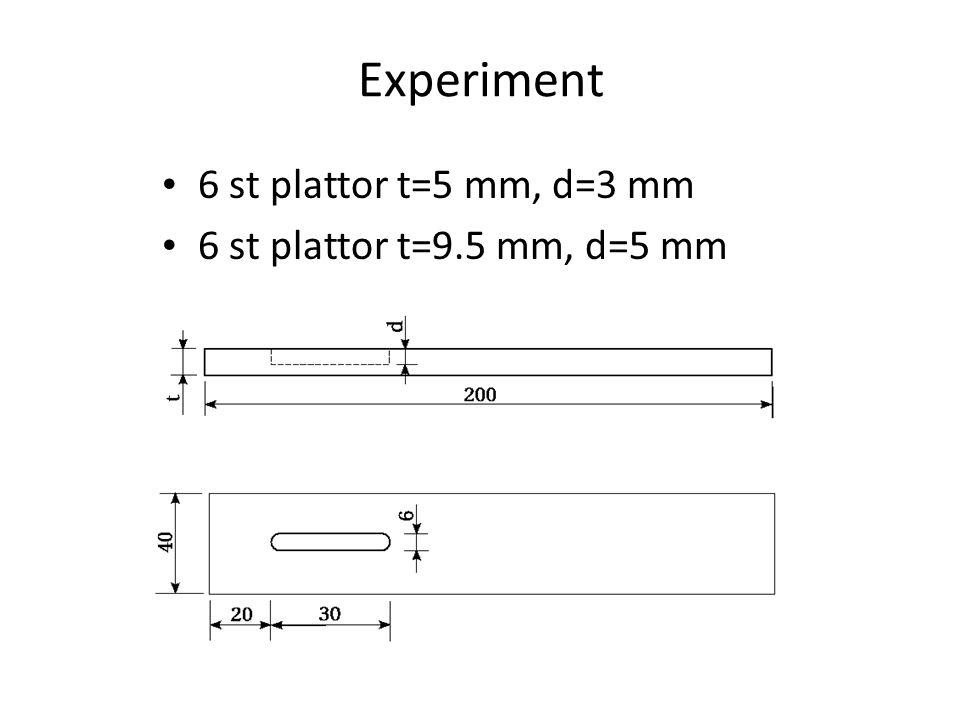 Experiment 6 st plattor t=5 mm, d=3 mm 6 st plattor t=9.5 mm, d=5 mm