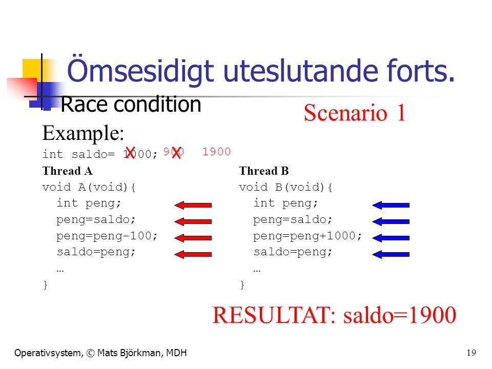 Operativsystem, © Mats Björkman, MDH 19 Ömsesidigt uteslutande forts. Race condition Example: int saldo= 1000; Thread AThread B void A(void){void B(vo