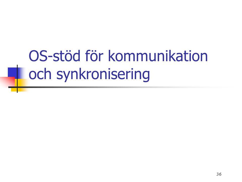 36 OS-stöd för kommunikation och synkronisering