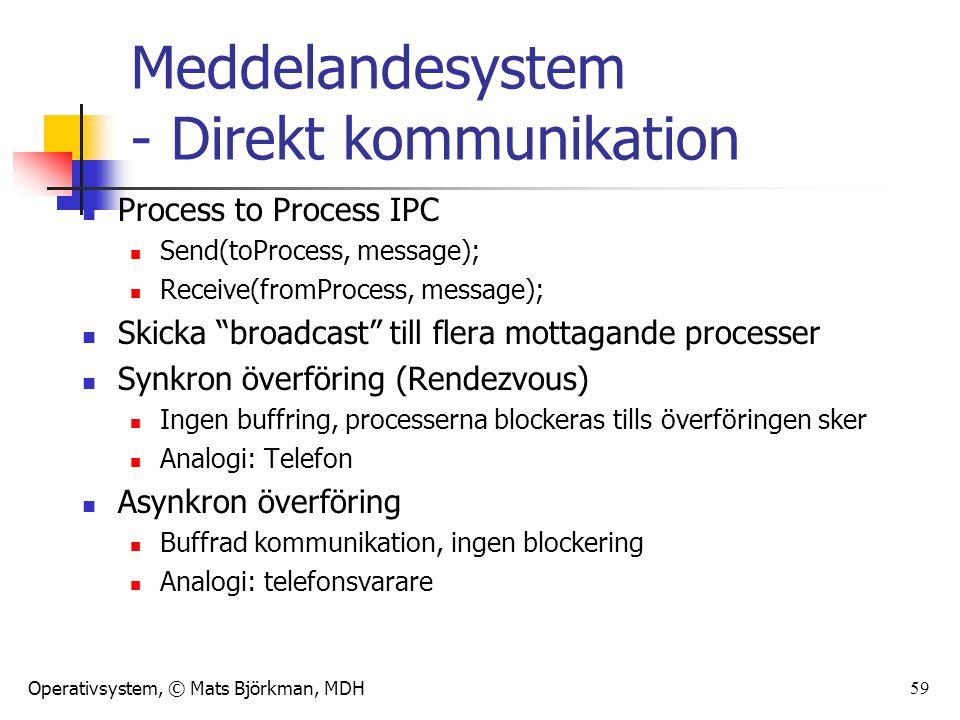 Operativsystem, © Mats Björkman, MDH 59 Meddelandesystem - Direkt kommunikation Process to Process IPC Send(toProcess, message); Receive(fromProcess, message); Skicka broadcast till flera mottagande processer Synkron överföring (Rendezvous) Ingen buffring, processerna blockeras tills överföringen sker Analogi: Telefon Asynkron överföring Buffrad kommunikation, ingen blockering Analogi: telefonsvarare