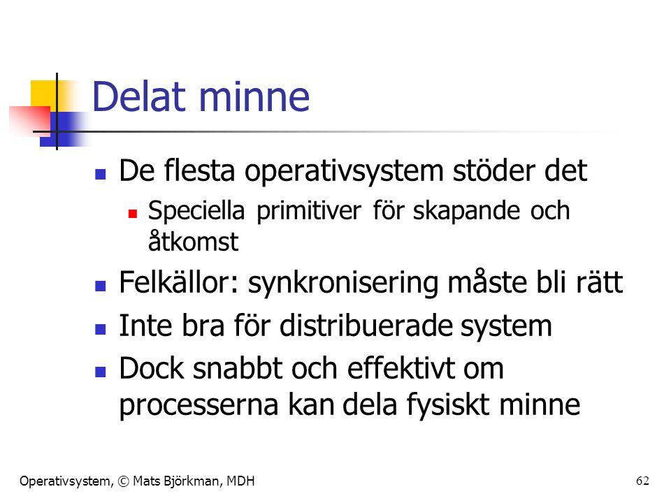 Operativsystem, © Mats Björkman, MDH 62 Delat minne De flesta operativsystem stöder det Speciella primitiver för skapande och åtkomst Felkällor: synkronisering måste bli rätt Inte bra för distribuerade system Dock snabbt och effektivt om processerna kan dela fysiskt minne