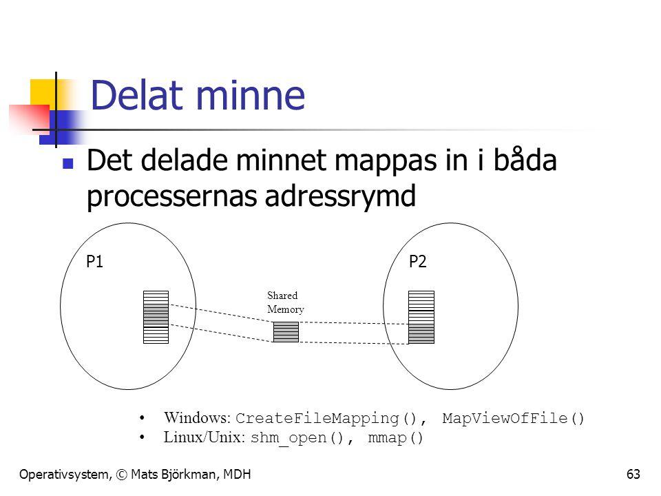 Operativsystem, © Mats Björkman, MDH Delat minne Det delade minnet mappas in i båda processernas adressrymd 63 P1P2 Shared Memory Windows: CreateFileMapping(), MapViewOfFile() Linux/Unix: shm_open(), mmap()