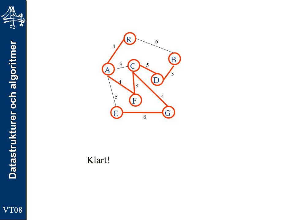 Datastrukturer och algoritmer VT08 A R B F C D E G 4 6 8 5 3 4 3 4 6 6 Klart!