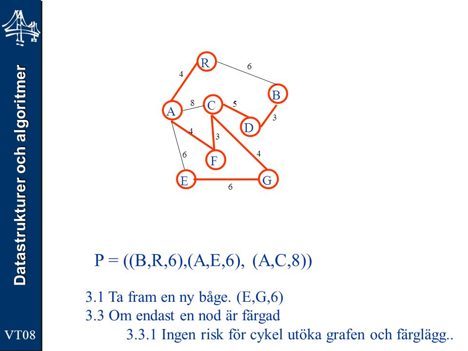 Datastrukturer och algoritmer VT08 A R B F C D E G 4 6 8 5 3 4 3 4 6 6 P = ((B,R,6),(A,E,6), (A,C,8)) 3.1 Ta fram en ny båge. (E,G,6) 3.3 Om endast en
