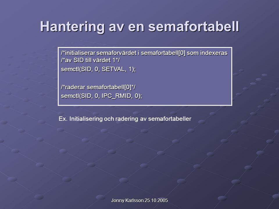 Jonny Karlsson 25.10.2005 Hantering av en semafortabell /*initialiserar semaforvärdet i semafortabell[0] som indexeras /*av SID till värdet 1*/ semctl