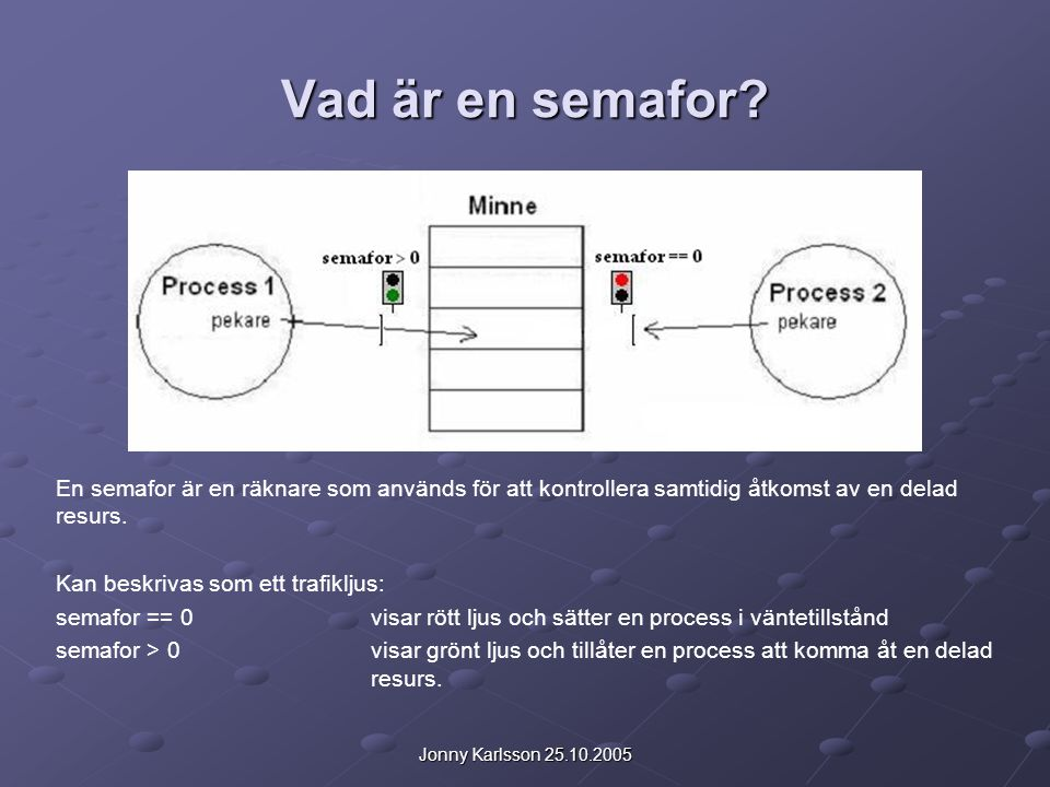 Jonny Karlsson 25.10.2005 Vad är en semafor? En semafor är en räknare som används för att kontrollera samtidig åtkomst av en delad resurs. Kan beskriv