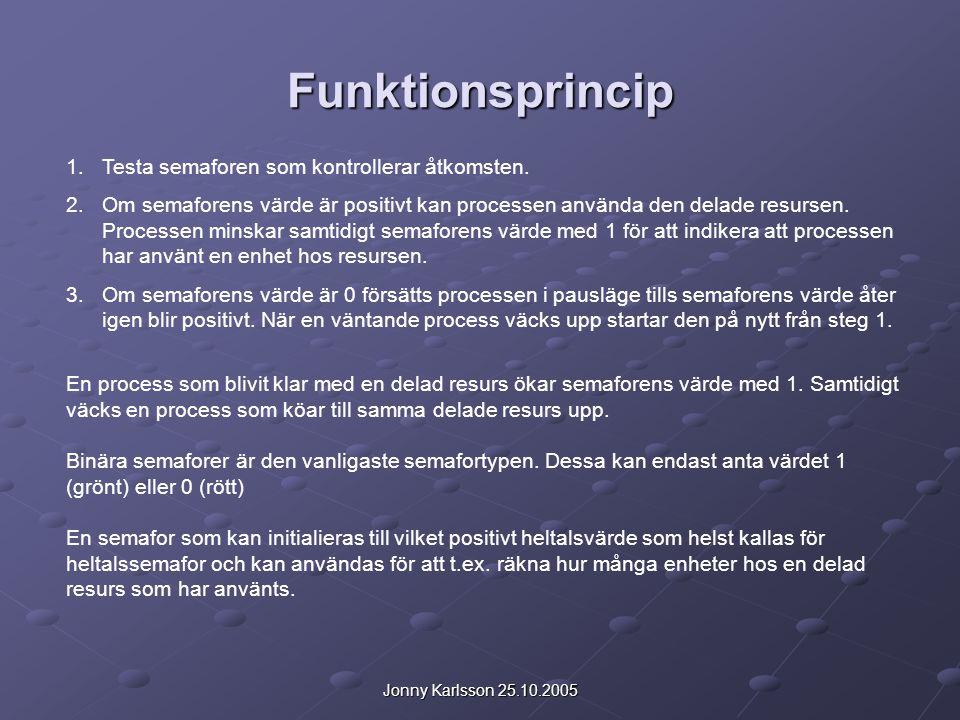 Jonny Karlsson 25.10.2005 Funktionsprincip 1.Testa semaforen som kontrollerar åtkomsten. 2.Om semaforens värde är positivt kan processen använda den d