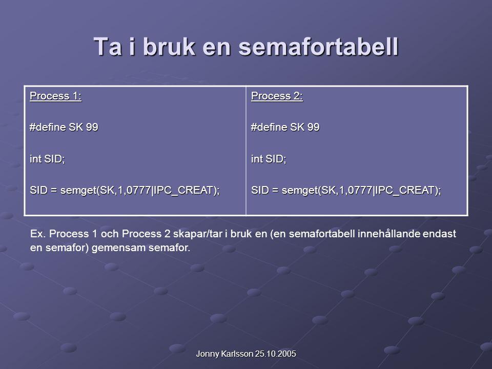 Jonny Karlsson 25.10.2005 Ta i bruk en semafortabell Process 1: #define SK 99 int SID; SID = semget(SK,1,0777|IPC_CREAT); Process 2: #define SK 99 int SID; SID = semget(SK,1,0777|IPC_CREAT); Ex.