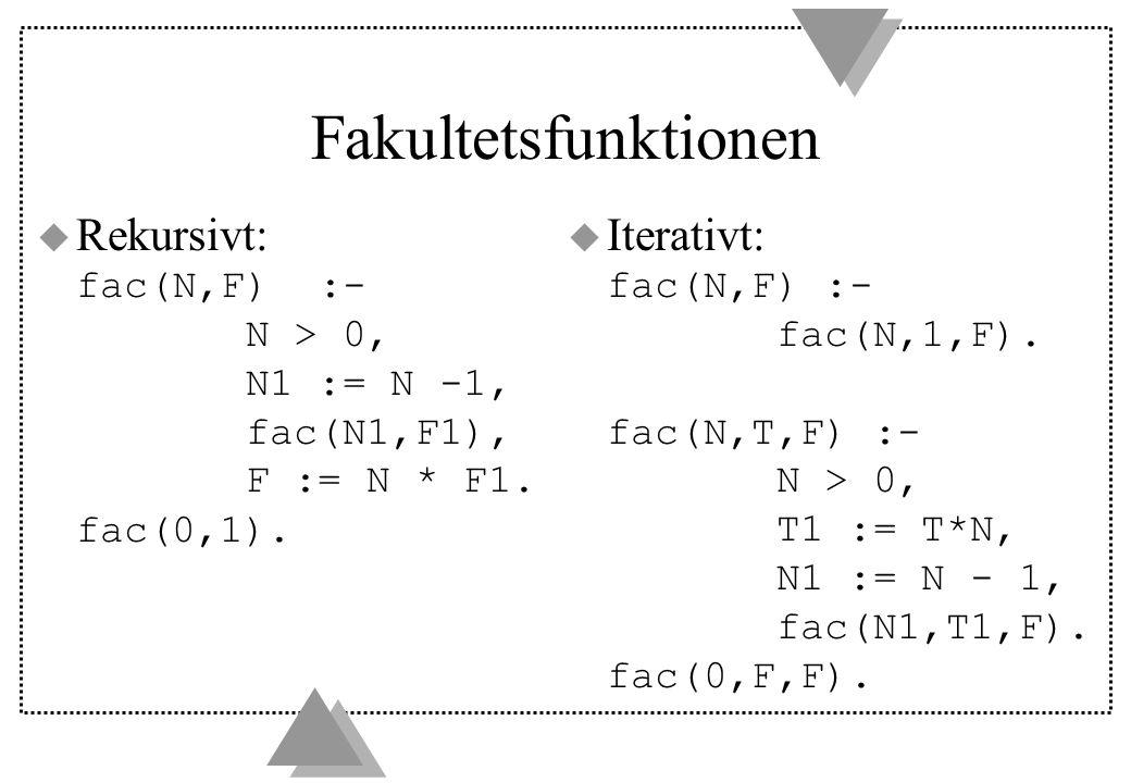 Fakultetsfunktionen  Rekursivt: fac(N,F) :- N > 0, N1 := N -1, fac(N1,F1), F := N * F1.