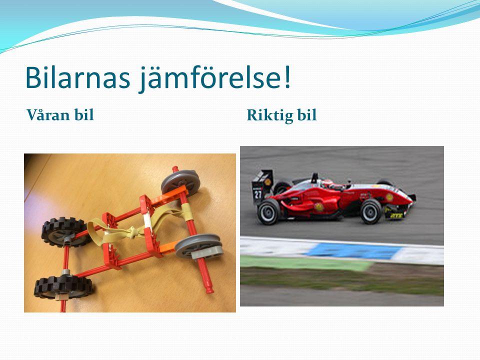  Racerbanans längd 2 M  Sträckan på högst 2 sec  Stanna 50 cm efter mållinje  Så billigt som möjligt!