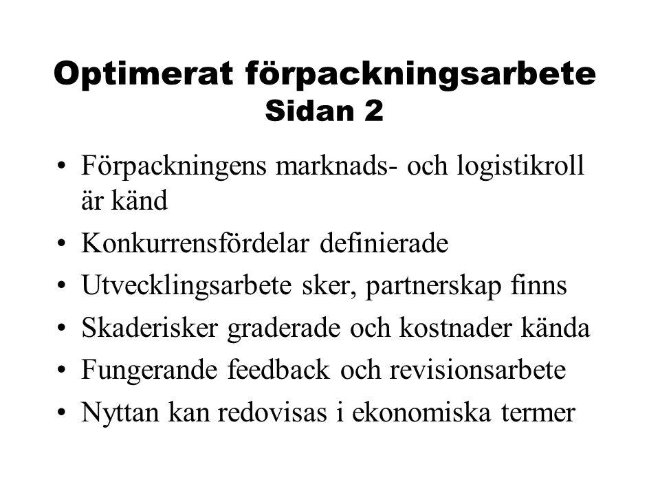 Optimerat förpackningsarbete Sidan 2 Förpackningens marknads- och logistikroll är känd Konkurrensfördelar definierade Utvecklingsarbete sker, partnerskap finns Skaderisker graderade och kostnader kända Fungerande feedback och revisionsarbete Nyttan kan redovisas i ekonomiska termer