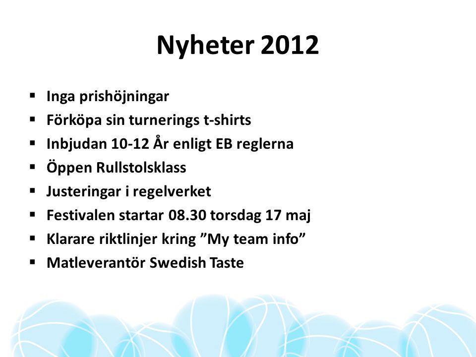 Nyheter 2012  Inga prishöjningar  Förköpa sin turnerings t-shirts  Inbjudan 10-12 År enligt EB reglerna  Öppen Rullstolsklass  Justeringar i rege