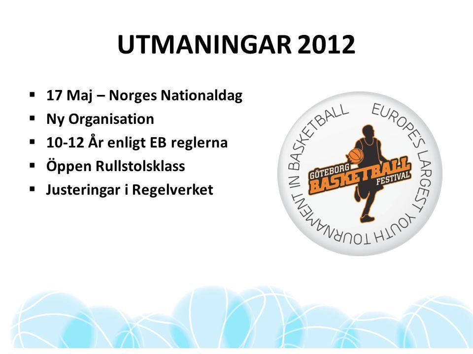 UTMANINGAR 2012  17 Maj – Norges Nationaldag  Ny Organisation  10-12 År enligt EB reglerna  Öppen Rullstolsklass  Justeringar i Regelverket