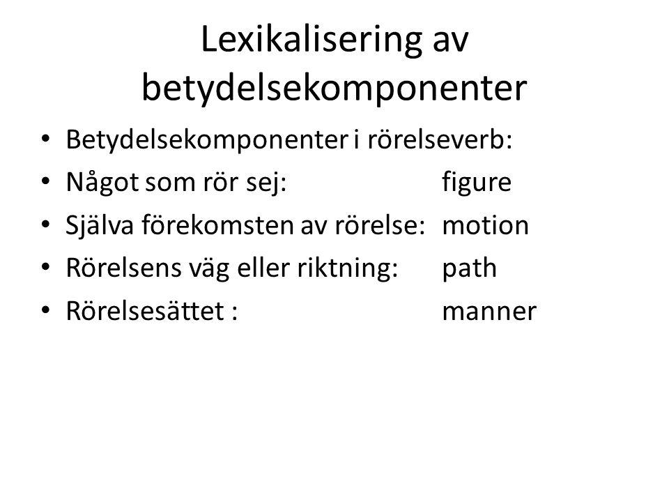 Lexikalisering av betydelsekomponenter Betydelsekomponenter i rörelseverb: Något som rör sej: figure Själva förekomsten av rörelse: motion Rörelsens väg eller riktning: path Rörelsesättet : manner