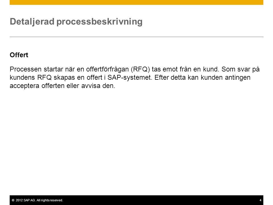 ©2012 SAP AG. All rights reserved.4 Detaljerad processbeskrivning Offert Processen startar när en offertförfrågan (RFQ) tas emot från en kund. Som sva