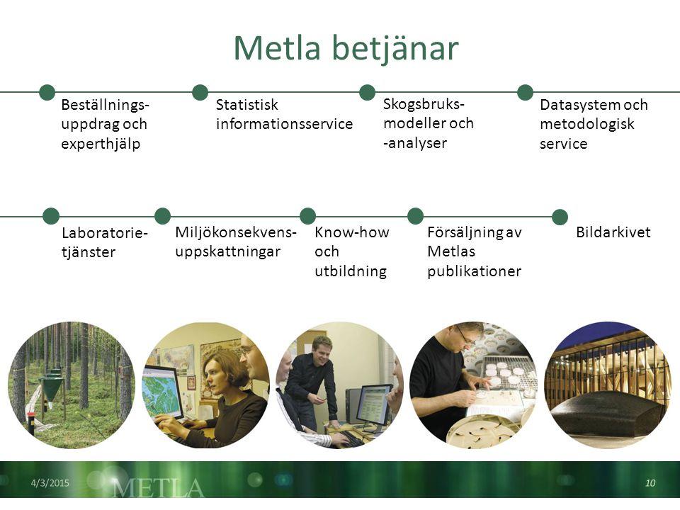 Metla betjänar Beställnings- uppdrag och experthjälp Statistisk informationsservice Skogsbruks- modeller och -analyser Datasystem och metodologisk service Laboratorie- tjänster Miljökonsekvens- uppskattningar Know-how och utbildning Försäljning av Metlas publikationer Bildarkivet 4/3/2015 10