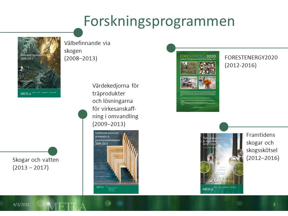 Forskningsprogrammen Välbefinnande via skogen (2008–2013) Värdekedjorna för träprodukter och lösningarna för virkesanskaff- ning i omvandling (2009–2013) Framtidens skogar och skogsskötsel (2012–2016) FORESTENERGY2020 (2012-2016) 4/3/2015 5 Skogar och vatten (2013 – 2017)