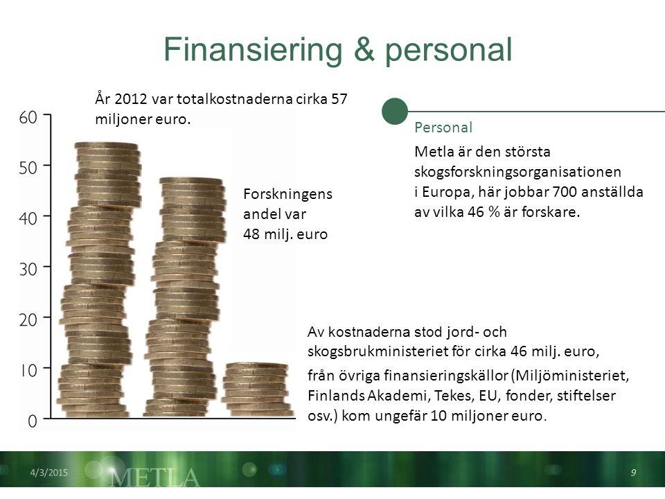 Finansiering & personal Personal Metla är den största skogsforskningsorganisationen i Europa, här jobbar 700 anställda av vilka 46 % är forskare.