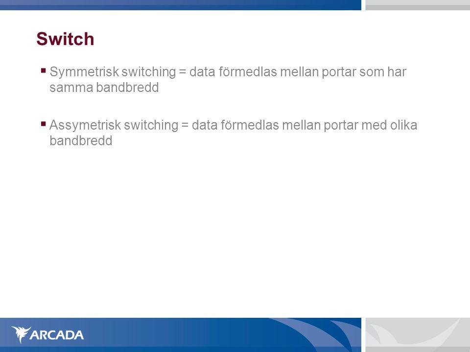 Switch  Symmetrisk switching = data förmedlas mellan portar som har samma bandbredd  Assymetrisk switching = data förmedlas mellan portar med olika bandbredd