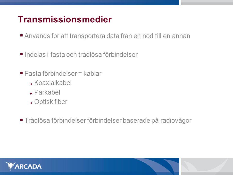 Transmissionsmedier  Används för att transportera data från en nod till en annan  Indelas i fasta och trådlösa förbindelser  Fasta förbindelser = kablar  Koaxialkabel  Parkabel  Optisk fiber  Trådlösa förbindelser förbindelser baserade på radiovågor