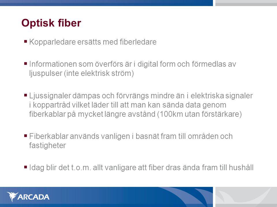 Optisk fiber  Kopparledare ersätts med fiberledare  Informationen som överförs är i digital form och förmedlas av ljuspulser (inte elektrisk ström)  Ljussignaler dämpas och förvrängs mindre än i elektriska signaler i koppartråd vilket läder till att man kan sända data genom fiberkablar på mycket längre avstånd (100km utan förstärkare)  Fiberkablar används vanligen i basnät fram till områden och fastigheter  Idag blir det t.o.m.