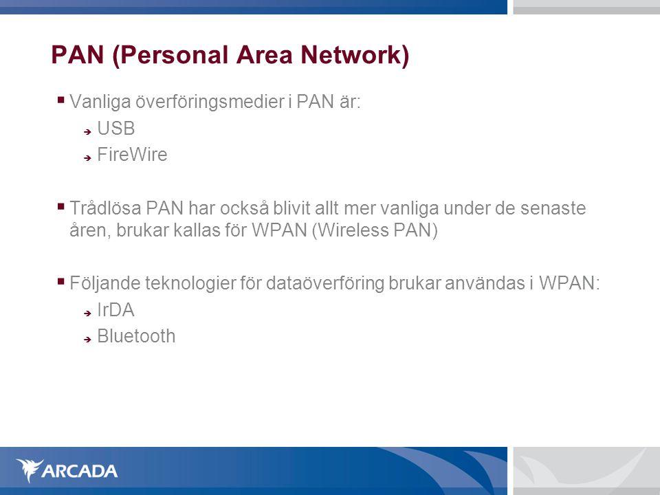 LAN (Local Area Network)  Ett nätverk som täcker ett litet geografiskt område såsom:  Hem  Arbetsplats  Skola  Dagens LAN är för det mesta baserade på Ethernet teknologin  Datorer är i dagens läge kopplade till varandra via (vanligen) Cat5 (Category 5) eller Cat6kablar som stöder en överförings hastighet  Cat5 stöder en överföringshastighet på 155Mbit/s medan en Cat6 cabel stöder överföringshastigheter på upp till 10Gbit/s