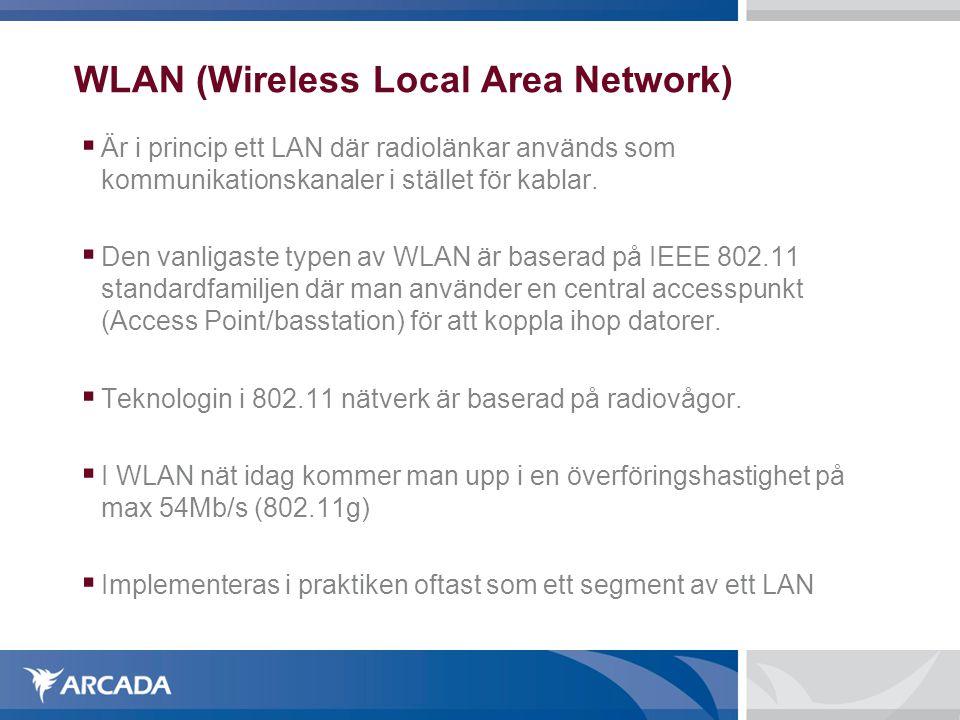 WLAN (Wireless Local Area Network)  Är i princip ett LAN där radiolänkar används som kommunikationskanaler i stället för kablar.