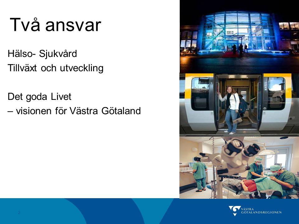 2 Två ansvar Hälso- Sjukvård Tillväxt och utveckling Det goda Livet – visionen för Västra Götaland