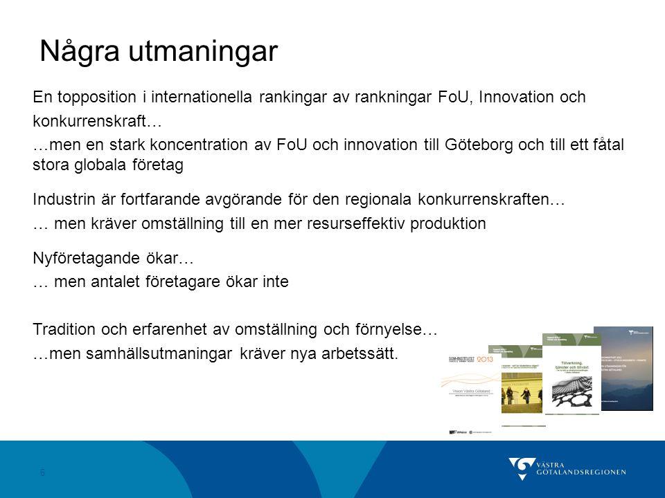 6 Några utmaningar En topposition i internationella rankingar av rankningar FoU, Innovation och konkurrenskraft… …men en stark koncentration av FoU och innovation till Göteborg och till ett fåtal stora globala företag Industrin är fortfarande avgörande för den regionala konkurrenskraften… … men kräver omställning till en mer resurseffektiv produktion Nyföretagande ökar… … men antalet företagare ökar inte Tradition och erfarenhet av omställning och förnyelse… …men samhällsutmaningar kräver nya arbetssätt.