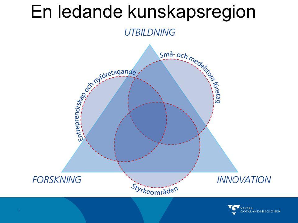 7 En ledande kunskapsregion