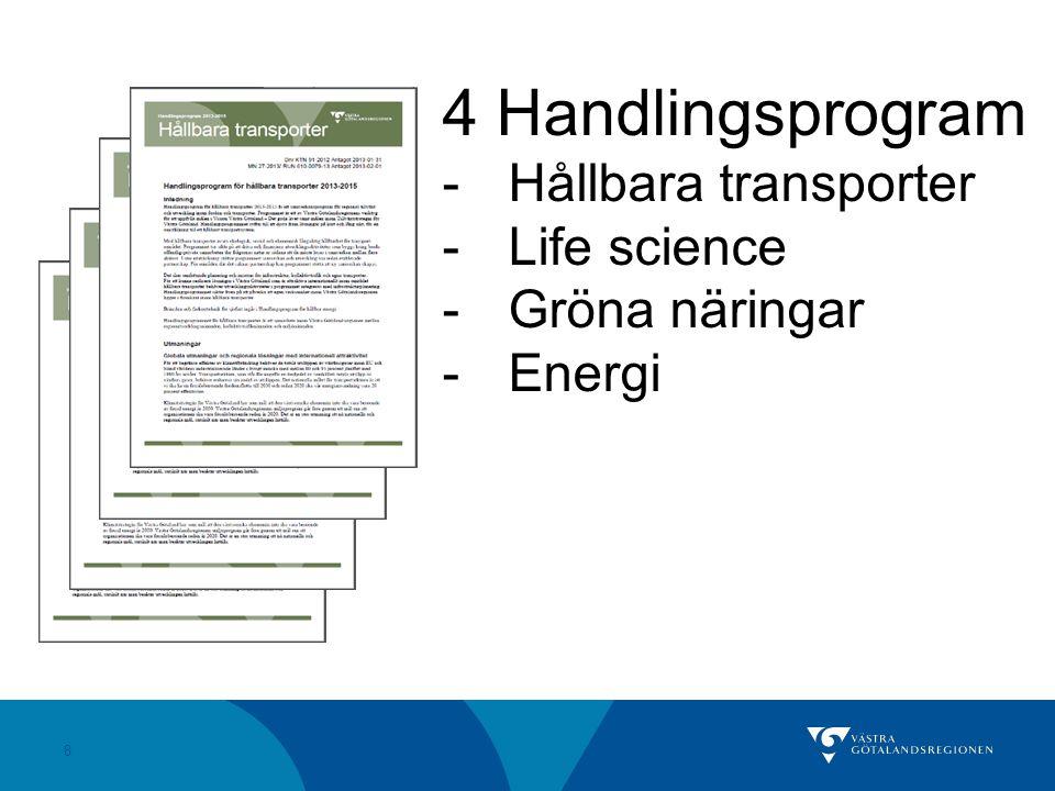8 4 Handlingsprogram -Hållbara transporter -Life science -Gröna näringar -Energi