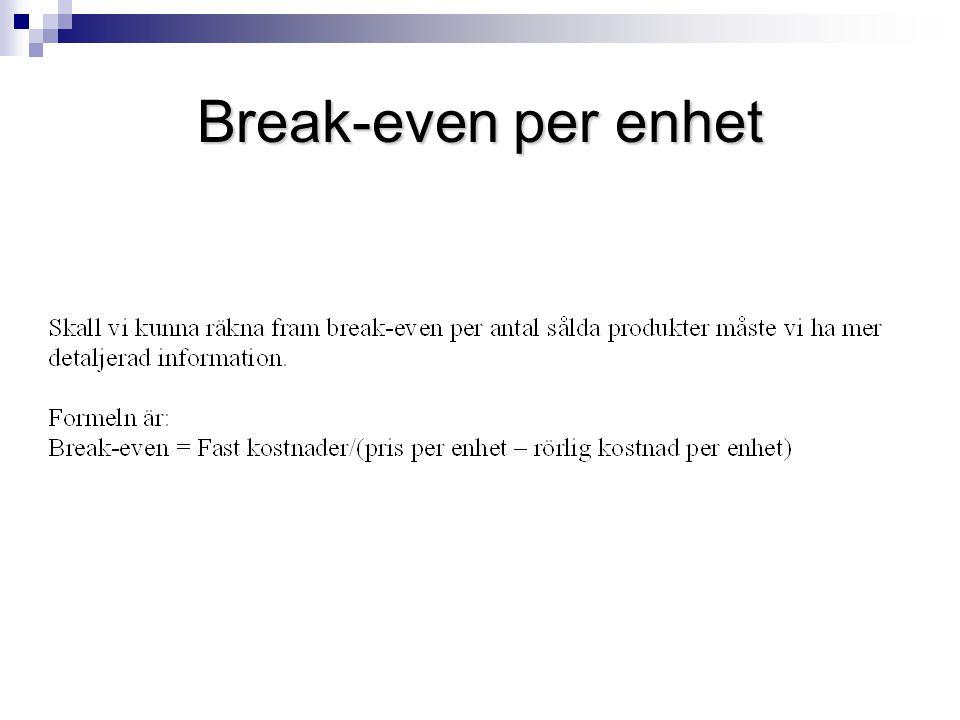 Break-even per enhet