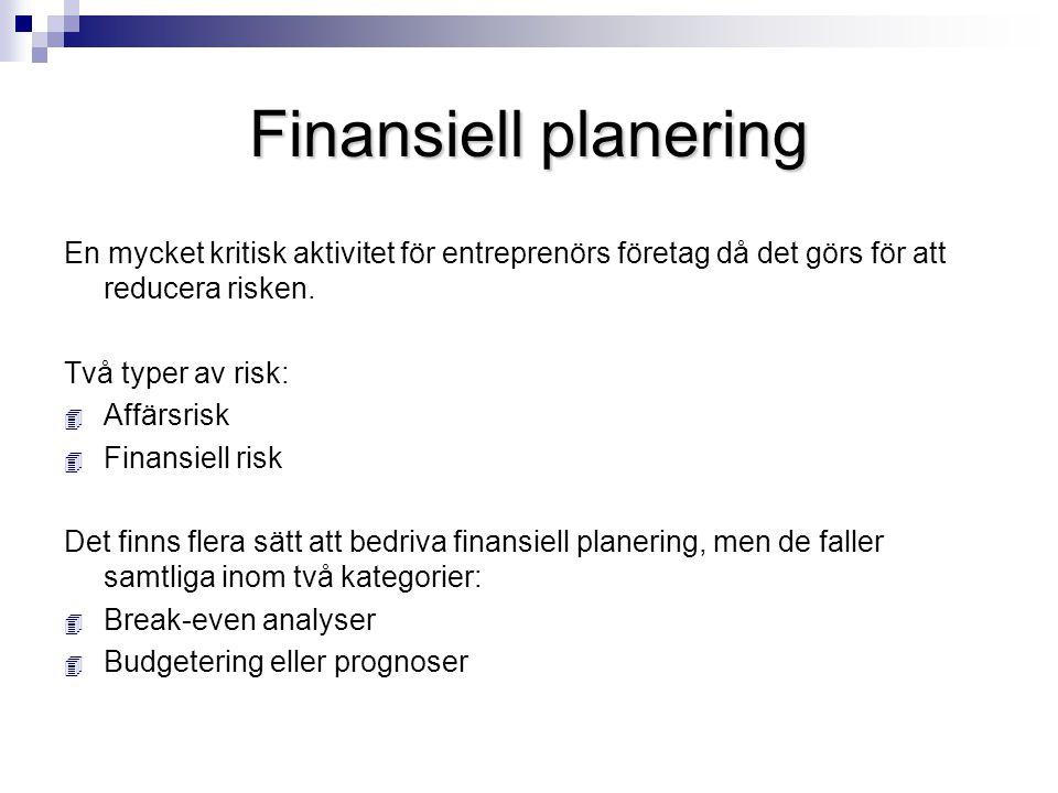 Finansiell planering En mycket kritisk aktivitet för entreprenörs företag då det görs för att reducera risken. Två typer av risk: 4 Affärsrisk 4 Finan