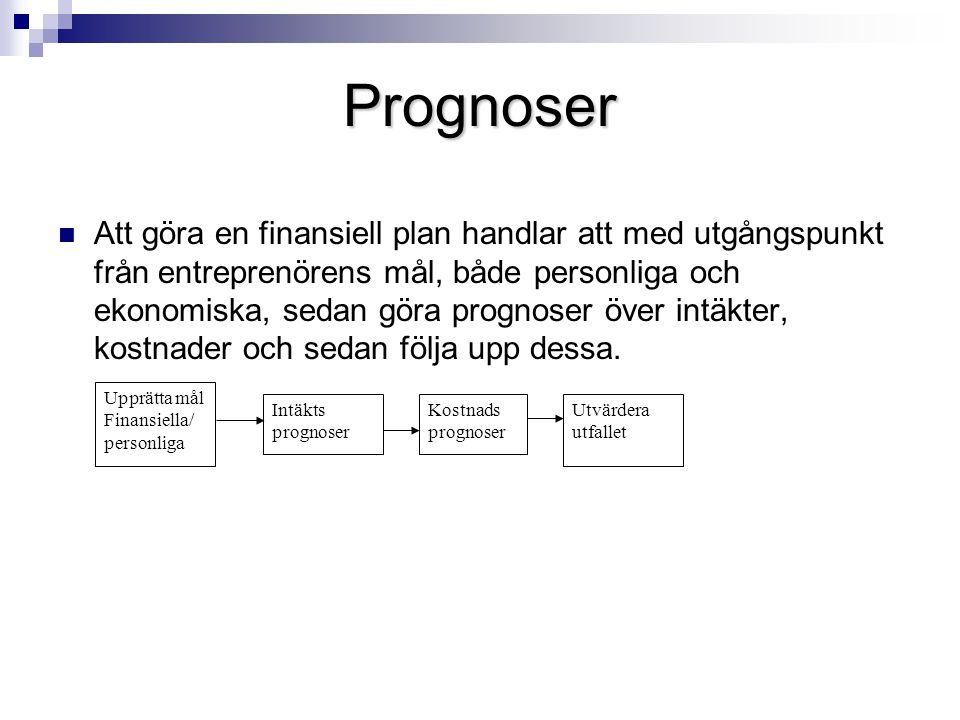 Prognoser Att göra en finansiell plan handlar att med utgångspunkt från entreprenörens mål, både personliga och ekonomiska, sedan göra prognoser över