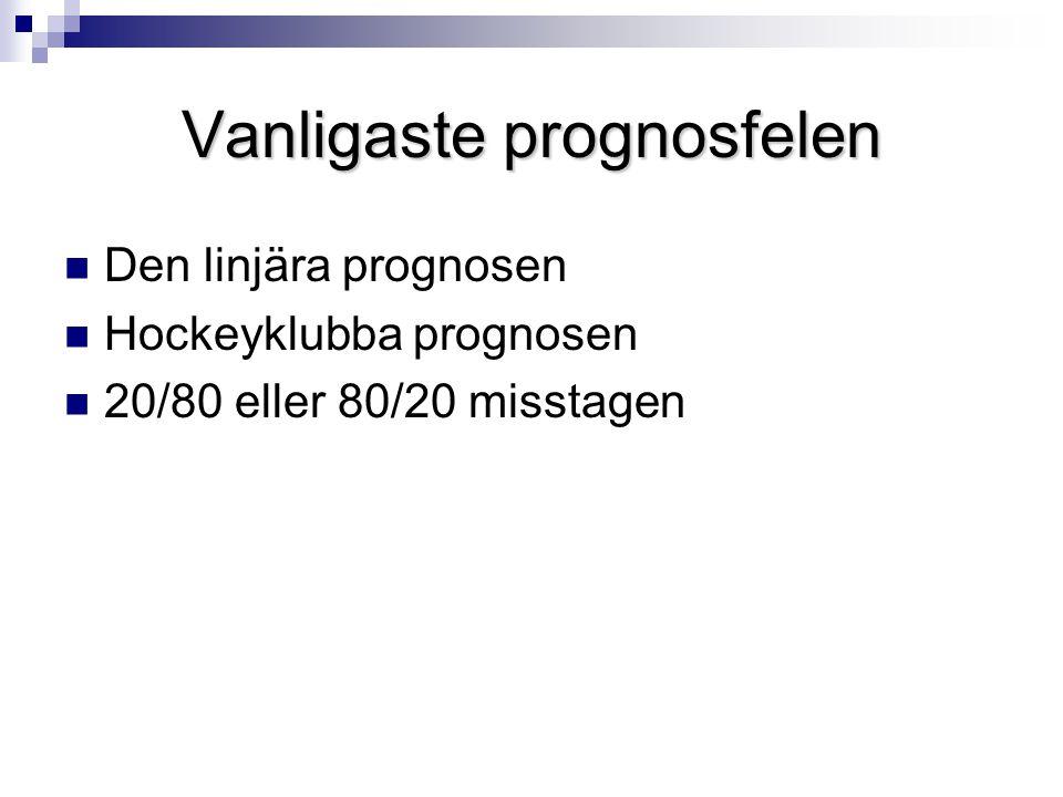 Vanligaste prognosfelen Den linjära prognosen Hockeyklubba prognosen 20/80 eller 80/20 misstagen
