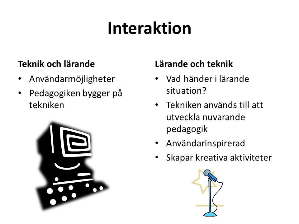 Interaktion Teknik och lärande Användarmöjligheter Pedagogiken bygger på tekniken Lärande och teknik Vad händer i lärande situation.