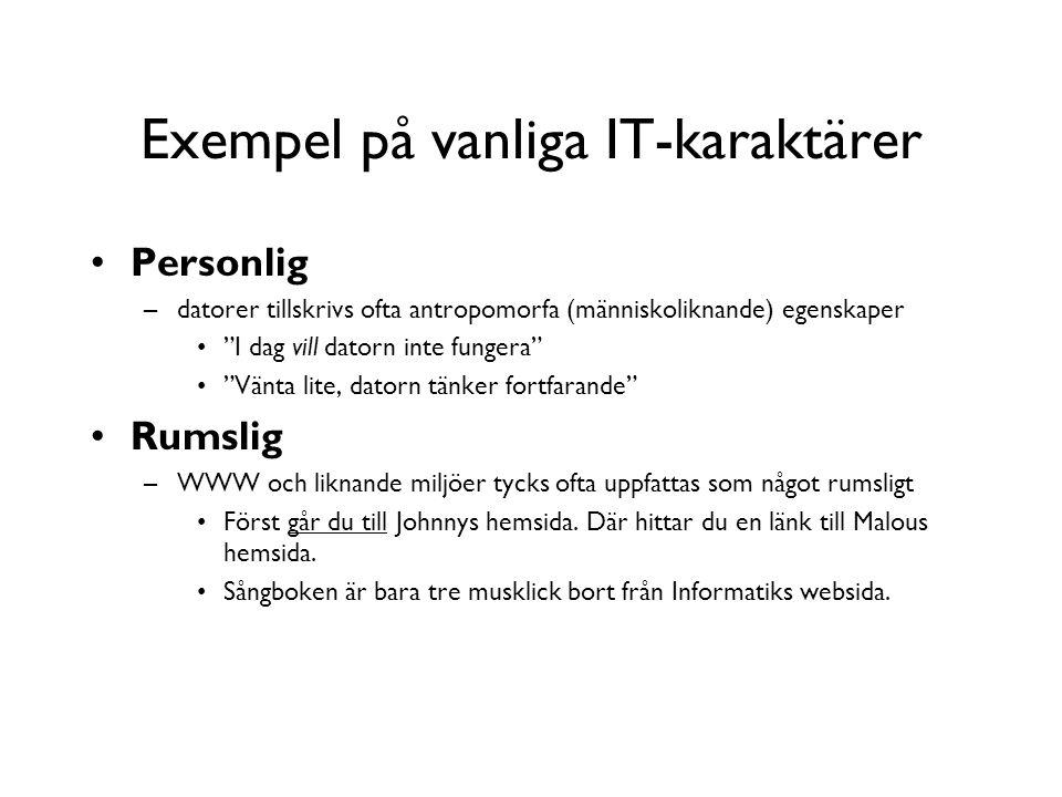 """Exempel på vanliga IT-karaktärer Personlig –datorer tillskrivs ofta antropomorfa (människoliknande) egenskaper """"I dag vill datorn inte fungera"""" """"Vänta"""
