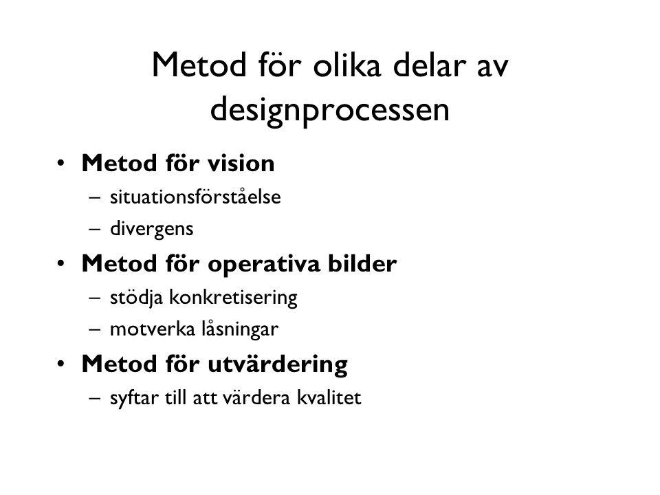 Metod för olika delar av designprocessen Metod för vision –situationsförståelse –divergens Metod för operativa bilder –stödja konkretisering –motverka låsningar Metod för utvärdering –syftar till att värdera kvalitet