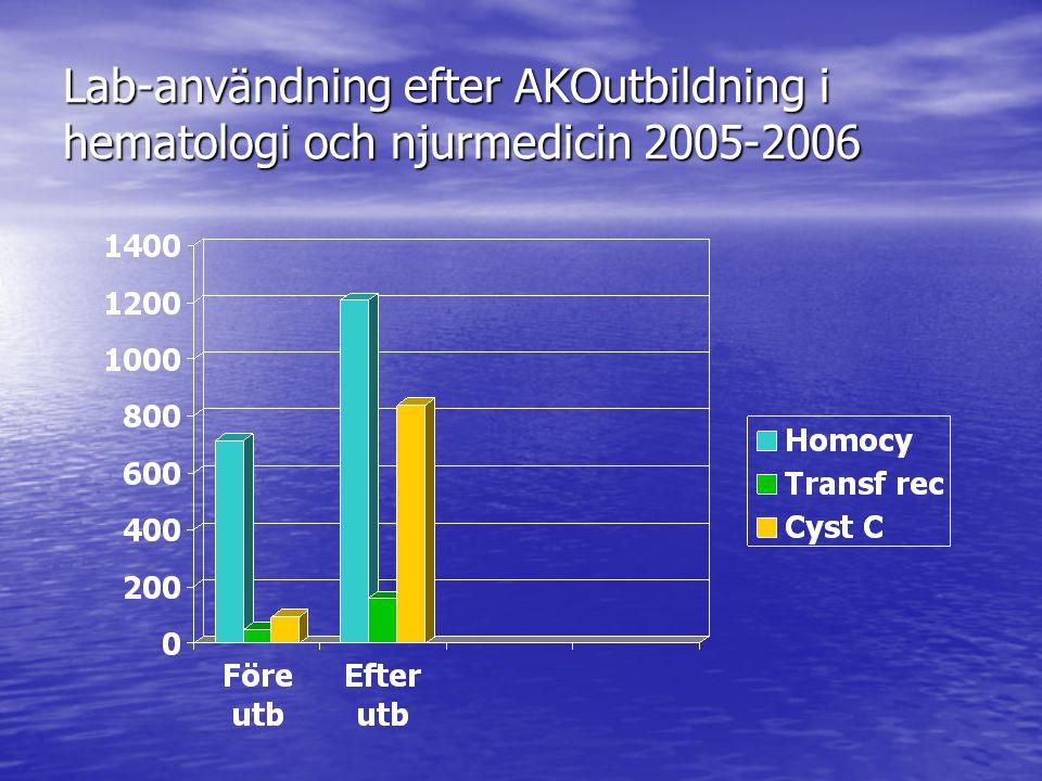 Lab-användning efter AKOutbildning i hematologi och njurmedicin 2005-2006