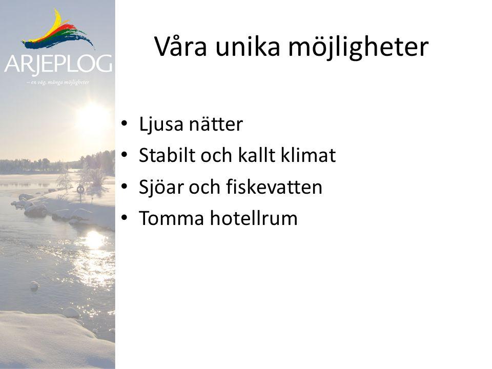 Våra unika möjligheter Ljusa nätter Stabilt och kallt klimat Sjöar och fiskevatten Tomma hotellrum