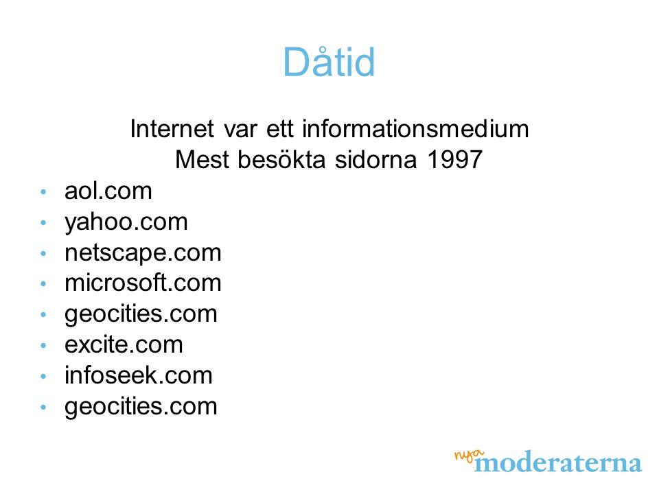 Dåtid Internet var ett informationsmedium Mest besökta sidorna 1997 aol.com yahoo.com netscape.com microsoft.com geocities.com excite.com infoseek.com geocities.com
