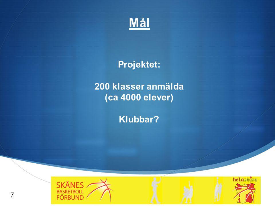  Mål Projektet: 200 klasser anmälda (ca 4000 elever) Klubbar 7