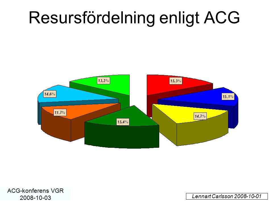 Resursfördelning enligt ACG Lennart Carlsson 2008-10-01 ACG-konferens VGR 2008-10-03
