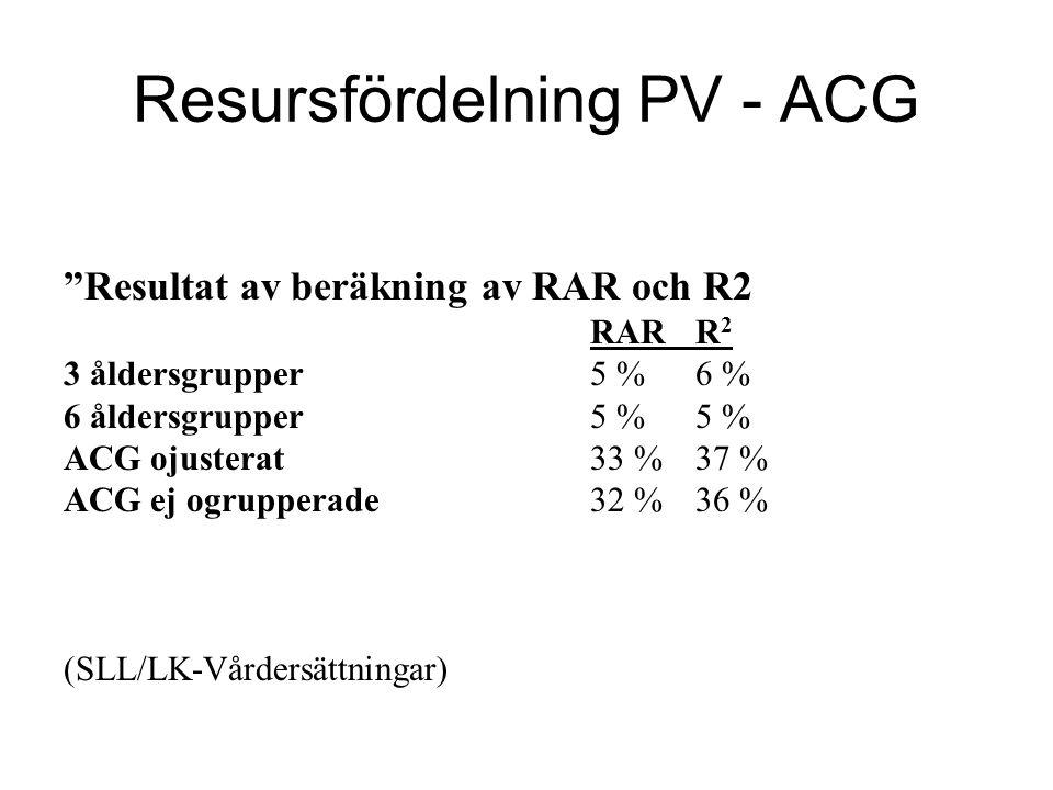 """""""Resultat av beräkning av RAR och R2 RARR 2 3 åldersgrupper5 %6 % 6 åldersgrupper5 %5 % ACG ojusterat33 %37 % ACG ej ogrupperade32 %36 % (SLL/LK-Vårde"""
