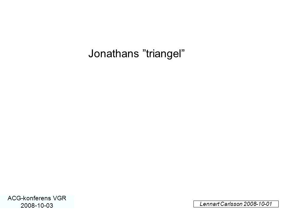 "Lennart Carlsson 2008-10-01 ACG-konferens VGR 2008-10-03 Jonathans ""triangel"""