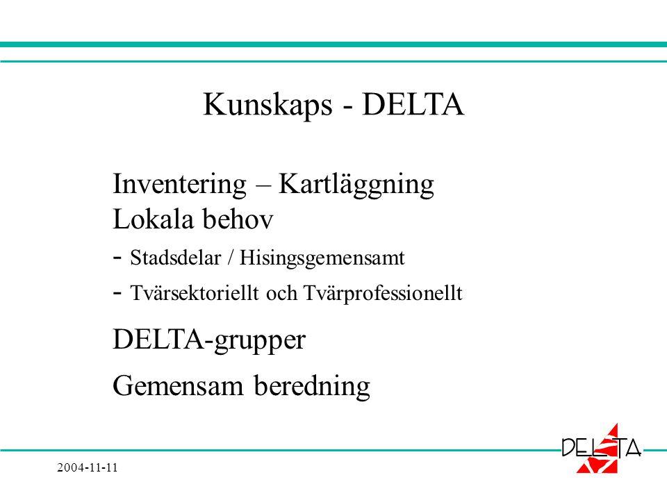 2004-11-11 Kunskaps - DELTA Inventering – Kartläggning Lokala behov - Stadsdelar / Hisingsgemensamt - Tvärsektoriellt och Tvärprofessionellt DELTA-grupper Gemensam beredning