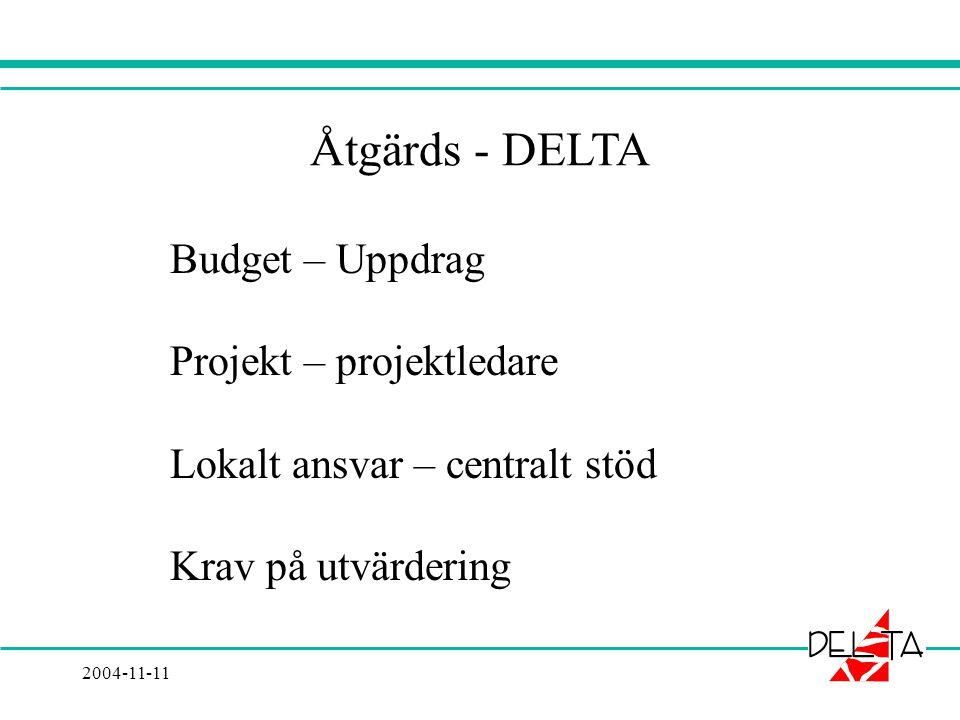 2004-11-11 Åtgärds - DELTA Budget – Uppdrag Projekt – projektledare Lokalt ansvar – centralt stöd Krav på utvärdering