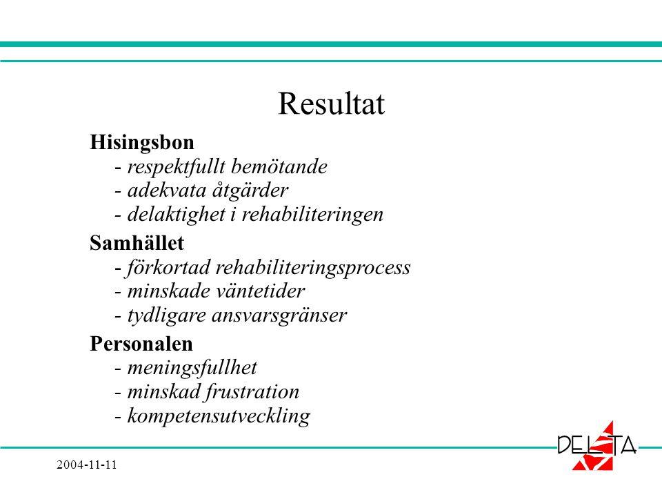 2004-11-11 Resultat Hisingsbon - respektfullt bemötande - adekvata åtgärder - delaktighet i rehabiliteringen Samhället - förkortad rehabiliteringsprocess - minskade väntetider - tydligare ansvarsgränser Personalen - meningsfullhet - minskad frustration - kompetensutveckling