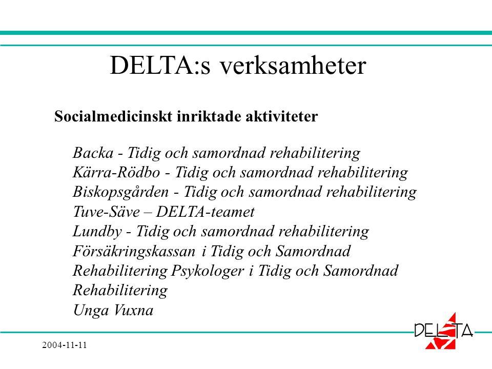 2004-11-11 Socialmedicinskt inriktade aktiviteter Backa - Tidig och samordnad rehabilitering Kärra-Rödbo - Tidig och samordnad rehabilitering Biskopsgården - Tidig och samordnad rehabilitering Tuve-Säve – DELTA-teamet Lundby - Tidig och samordnad rehabilitering Försäkringskassan i Tidig och Samordnad Rehabilitering Psykologer i Tidig och Samordnad Rehabilitering Unga Vuxna DELTA:s verksamheter